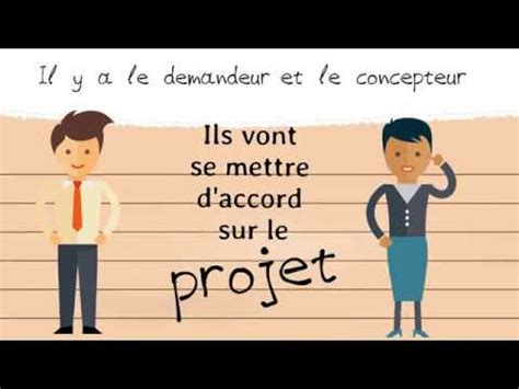 Le cahier des charges - YouTube
