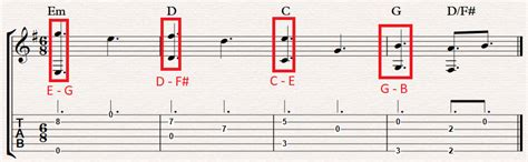 How to Build Emotional Chords in E minor Key   Fingerstyle