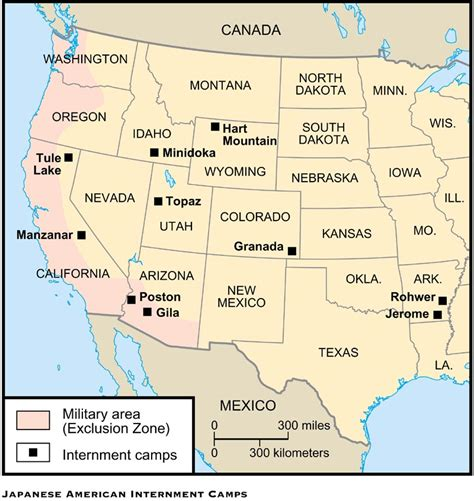 References - Japanese Internment Camps