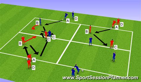 Football/Soccer: Unopposed Technique (Technical: Passing