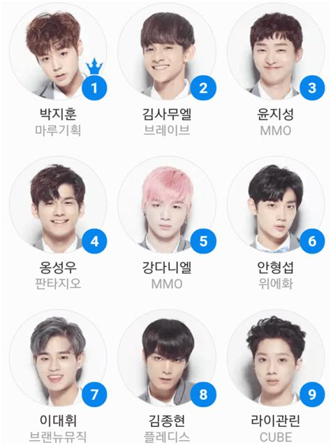 Reversals And Shake-Ups On Produce 101 Season 2's Top 60