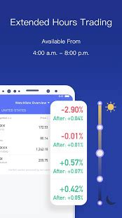 Webull - Stock Quotes & Free Stock Trading - Apps on